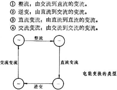 电路 电路图 电子 设计 素材 原理图 390_300