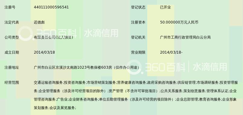 广州南方医大医院管理_360百科初中解题计算物理技法题图片