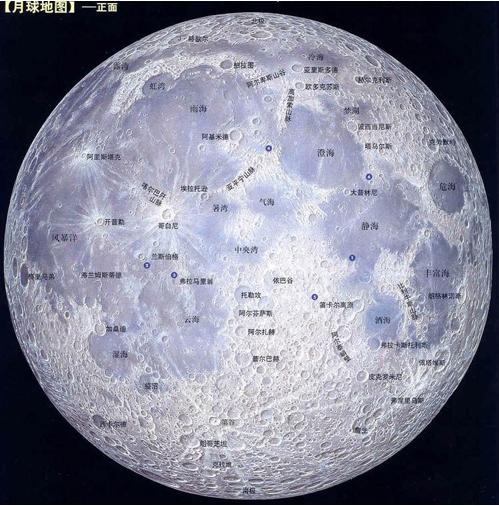 月球以椭圆轨道绕地球运转.