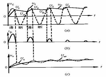 调幅发射电路设计图