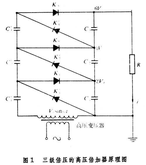 空载时,主电容器上的电压都将达到2 v a,于是在主电容器柱上便得到了6