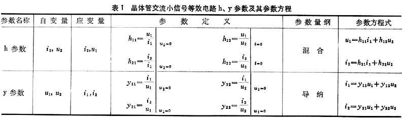 晶体管交流小信号等效电路h参数和y参数.