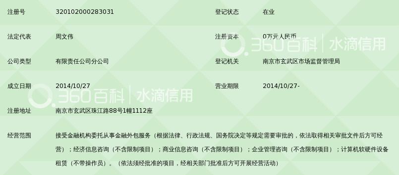 深圳前海达飞金融服务有限公司南京分公司_3