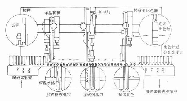电路 电路图 电子 原理图 614_333