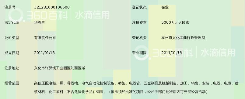 江苏中鹏电气有限公司_360百科