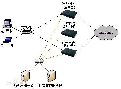 荣威750网关供电电路图