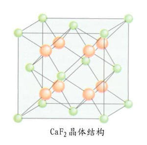 瓜环[2]准轮烷分子晶体结构及切割dna研究