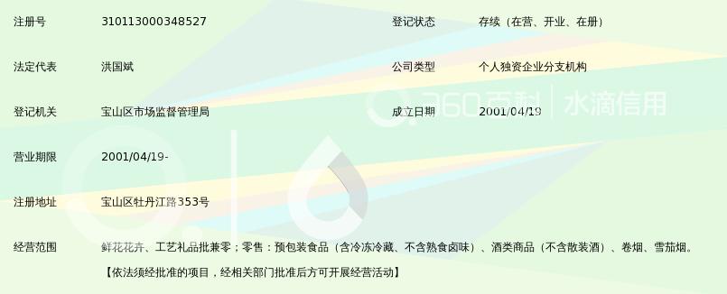 上海锦畅贸易商行经营部