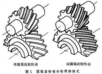 齿轮手绘矢量图