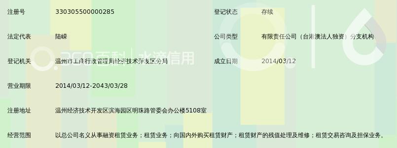 上海永达融资租赁有限公司温州分公司_360百
