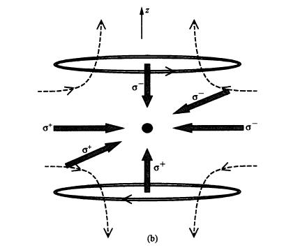 点的立体结构图片