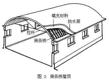 房顶用小型信号塔图片