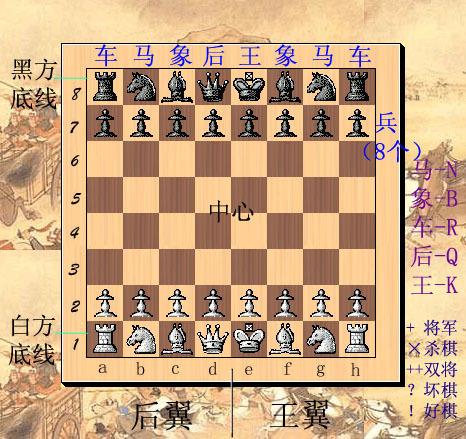 中国象棋棋子的研究